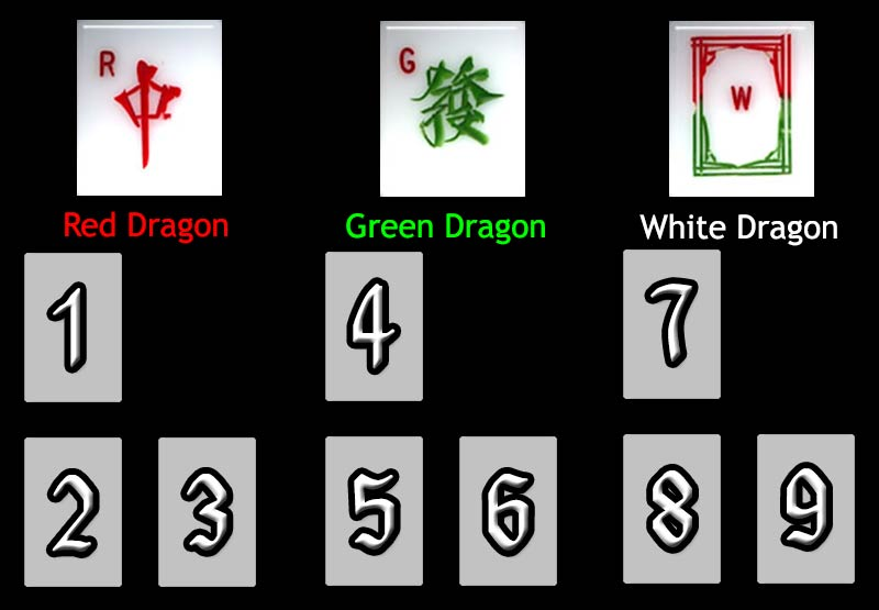 The Three Dragons Layout