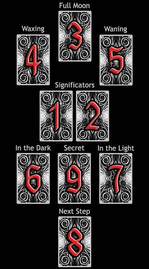 Secret of the High Priestess